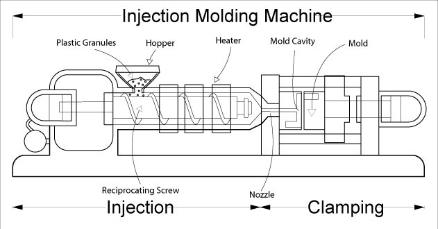 plastic part design for injection molding pdf
